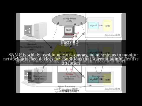 Simple Network Management Protocol Top # 6 Facts