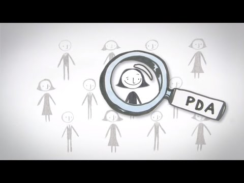 PDA Behavioral Assessment HD