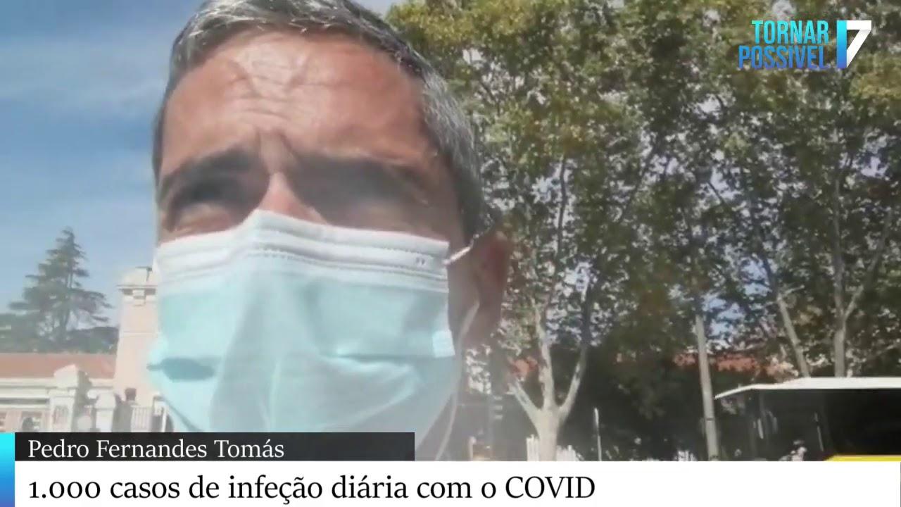 Portugal ultrapassa os 1.000 casos de infeção por dia!