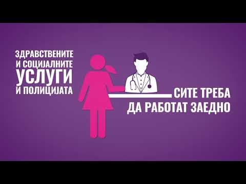 Безбедни услуги за жртви на родово базирано насилство во услови на Ковид-19