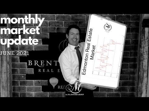 June 2021 Monthly Market Update