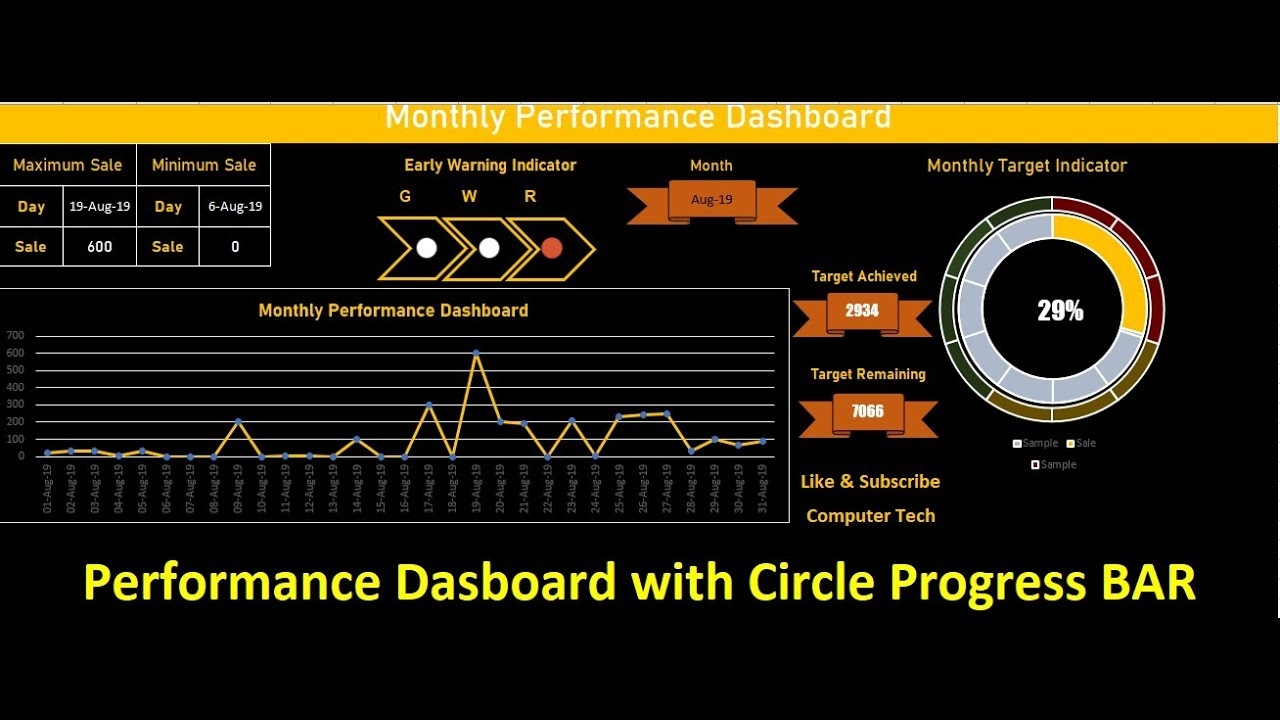 Design Black Theme Dashboard and Progress Circle Chart Tutorial in Excel