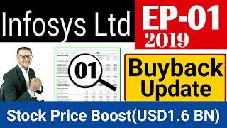 Infosys Buy back Update | Share Price |Infosys news Update.