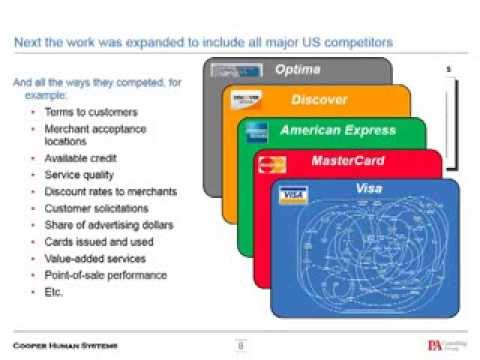 Credit Card Market Simulation: Identifying strategies that drive structural change