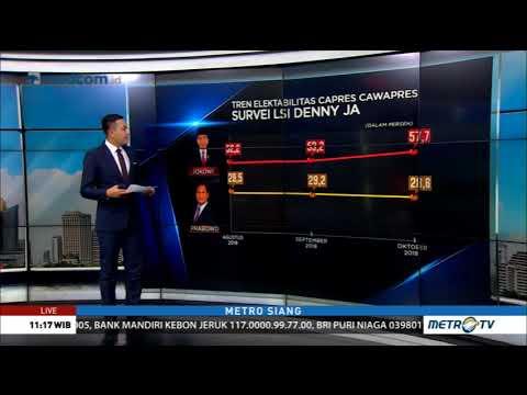 Hasil Tiga Survei Capres-Cawapres Di Satu Bulan Masa Kampanye