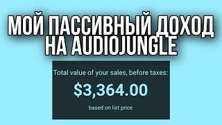 Как продавать музыку в интернете. Регистрация. Как загружать трек на сайт. Где взять watermark(Видео состоит из 2х частей. В них ответы на вопросы: как продавать музыку в интернете, какую музыку покупают..., 2016-03-16T10:50:22.000Z)