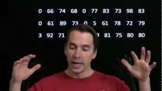 Art of Problem Solving: Average (Mean), Median, and Mode