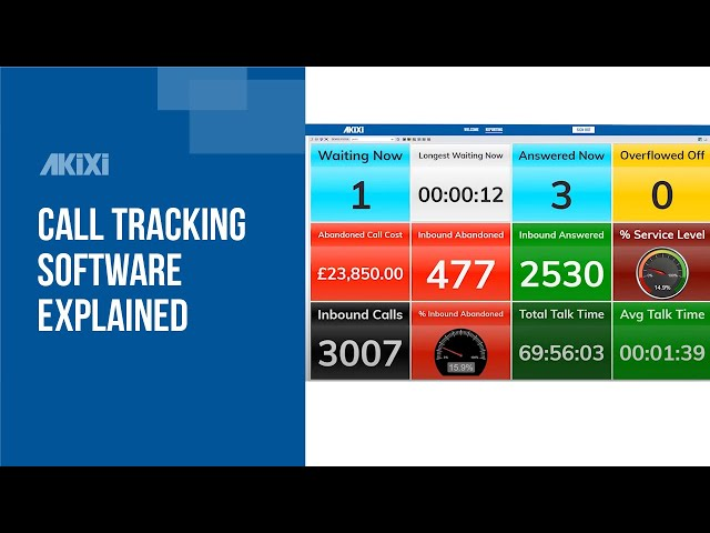 Akixi 1000 Overview - Call Tracking Software