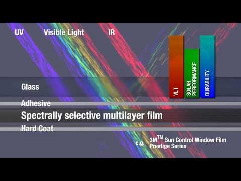 3M™ Window Film - How do Window Films work?