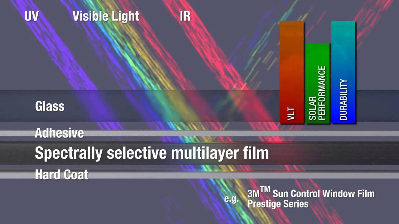 3m uv window film 3m window film how do films work youtube