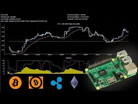 Bitcoin automated trading platform