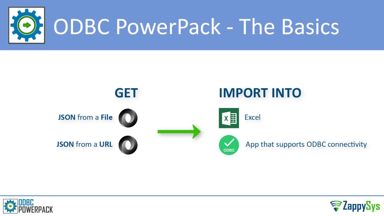 ODBC PowerPack Intro - Loading JSON into Excel (Read from REST API URL or  Files)