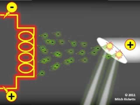 X-Rays Ionizing Radiation