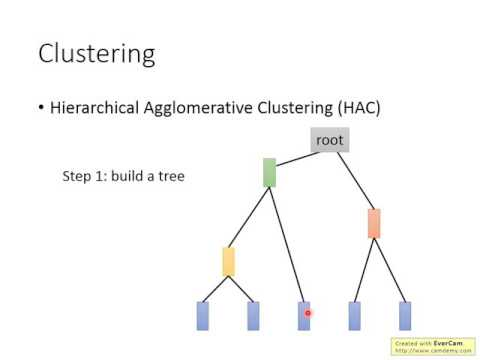ML Lecture 13: Unsupervised Learning - Linear Methods