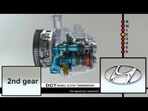 What Is A Dual Clutch Transmission? It's Design & Function