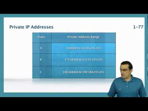 Solving Address Shortages: RFC 1918 Private IP Address Space