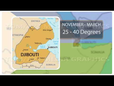 Travel Info Graphics Djibouti