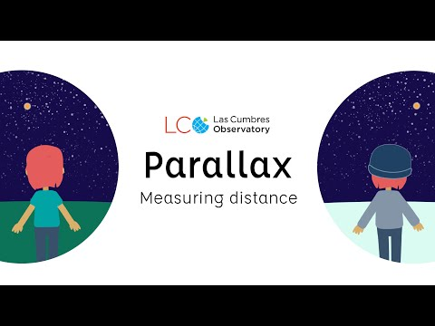 Stellar parallax and measuring distance