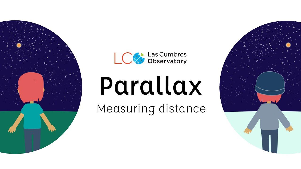 Parallax and Distance Measurement | Las Cumbres Observatory
