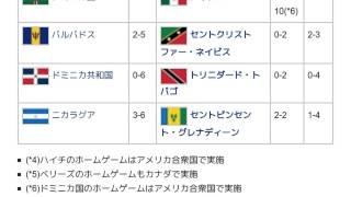 「2006 FIFAワールドカップ・北中米カリブ海予選」とは ウィキ動画