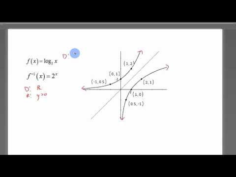 College algebra section 54 video 4 domain and range of log college algebra section 54 video 4 domain and range of log functions ccuart Image collections