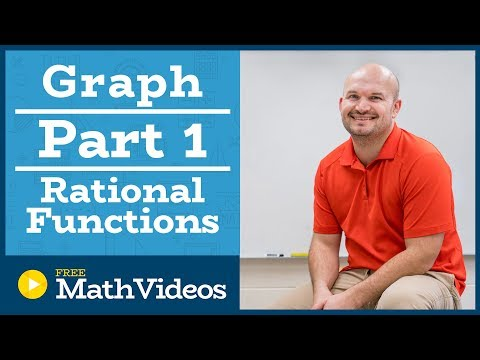 Master Graphing rational functions Part 1