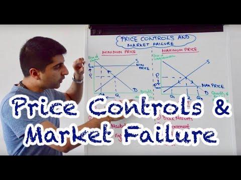 Y1/IB 33) Price Controls (Minimum/Maximum Prices) and Market Failure