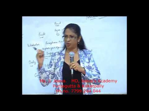 jeeva's-gre-videos:-the-complete-teaching-on-analytical-writing-covering-'issue'-by-ms.jeeva.