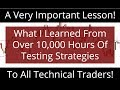 How Many trades Should You backtest?