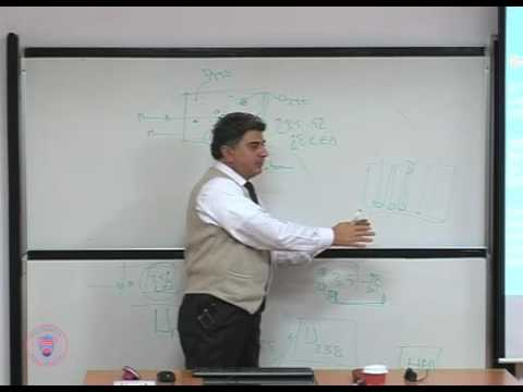 IR343 20101109 LECTURE22   Iran's Nuclear Program  Origins and Evolution Part 2