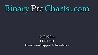 Binary Options Trading Made Easy, EUR/USD 04/01/14