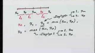 Module 5 Lecture 1 Finite Element Method
