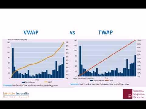 Mercados internacionales e indicadores económicos. Escuela de Negocios y Dirección ENyD