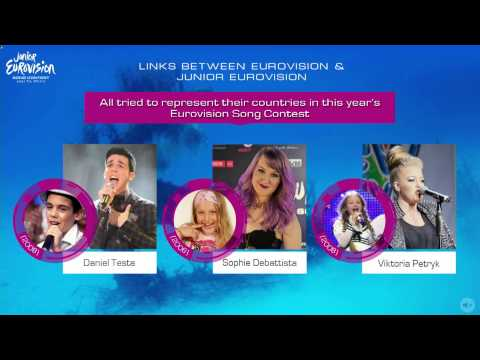 ESCKAZ in Copenhagen:Junior Eurovision Press Conference