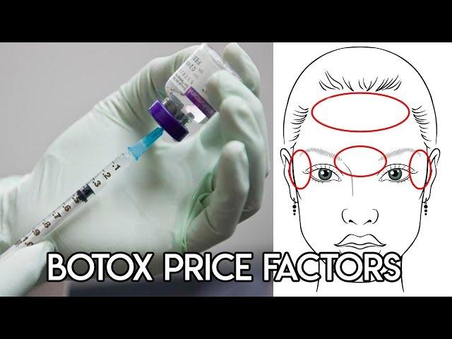 Botox Price Factors