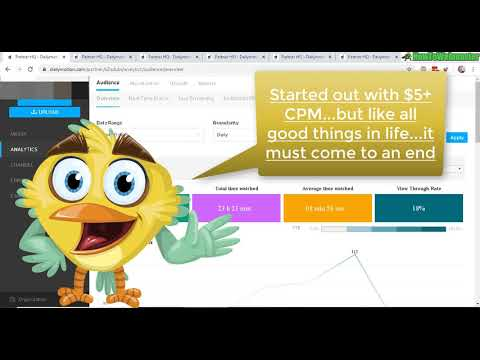 [DAY 210] DailyMotion Monetization CPM Ad Rates