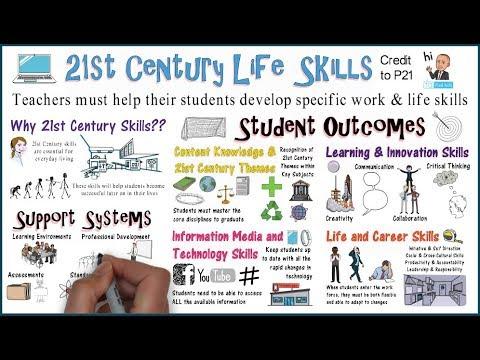 Download 21st Century learning & Life Skills: Framework