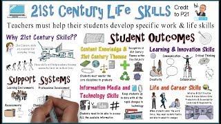 21st Century learning & Lİfe Skills: Framework