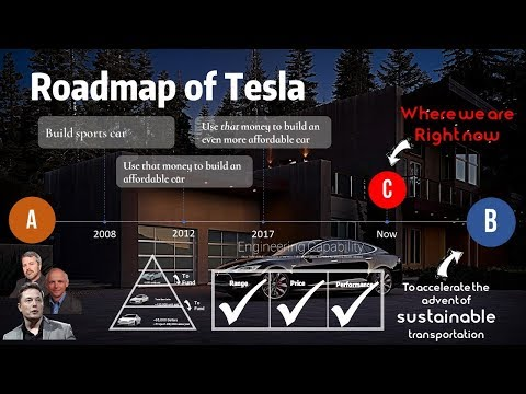 How Tesla is Changing Our World.  Ep1