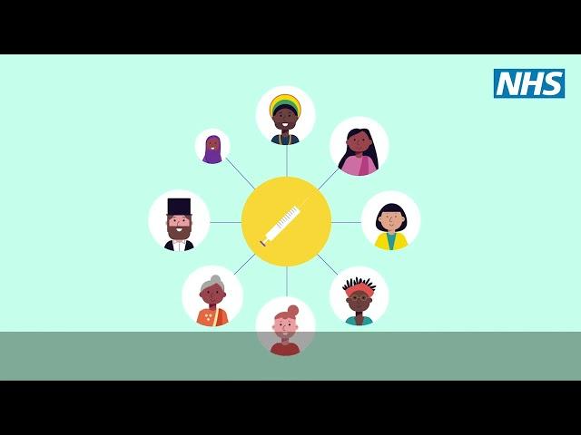 2021 04 09 Vaccine Disinfo Tested Somali