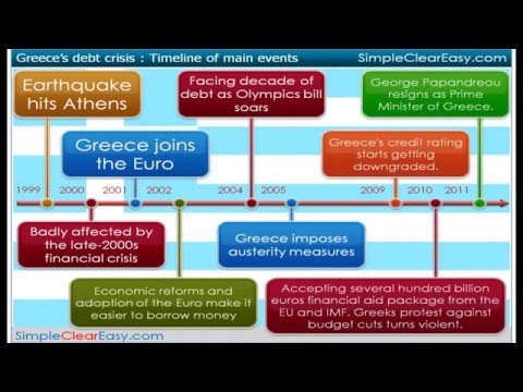 European Sovereign Debt Crisis Explained - Part 1 : Greece & Timeline of main events