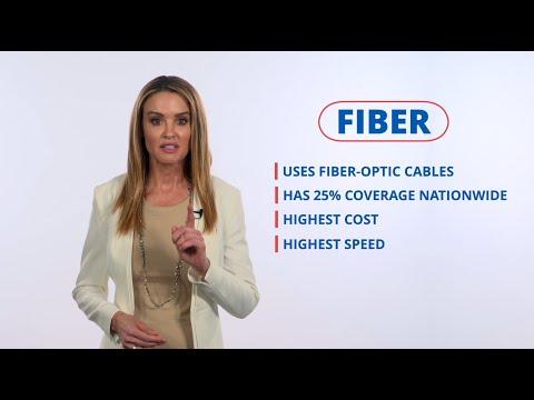 DSL vs. Cable vs. Fiber: Comparing Wired Internet Options