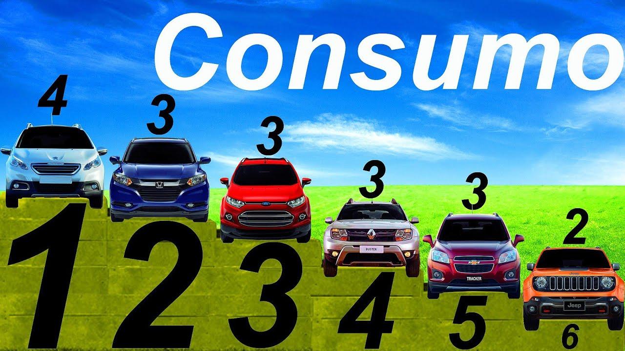 *CONSUMO* Tracker vs Ford EcoSport vs Honda HR-V vs Jeep ...