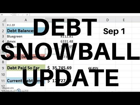 debt-snowball-update-|-$17,727.98-|-debt-free-journey-|-debt-snowball-|-debt-free