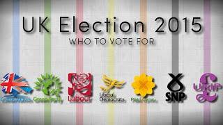 The 2015 UK Election Explained