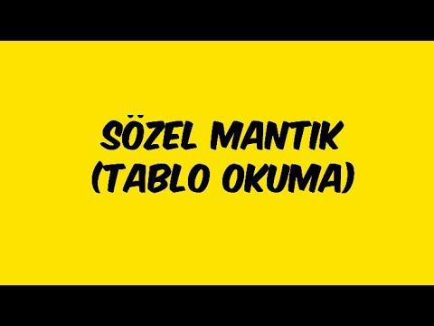 Türkiye 4.'sünden Kaynak ve Kanal Önerileri | ALES KPSS DGS Matematik