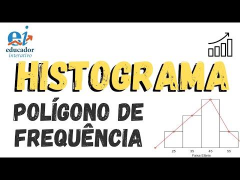 Como Construir um Histograma e Polígono de Frequência no Excel 2013 / 2016 #152 from YouTube · Duration:  3 minutes 22 seconds
