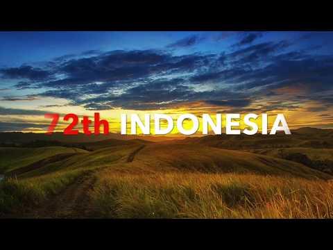 Uni Papua Bagi Indonesia 72th