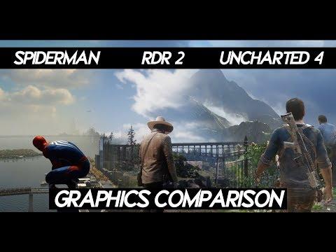 "red-dead-redemption-2-""graphics-comparison""-vs-uncharted-vs-just-cause-4-vs-spiderman-|-4k-uhd-2019"