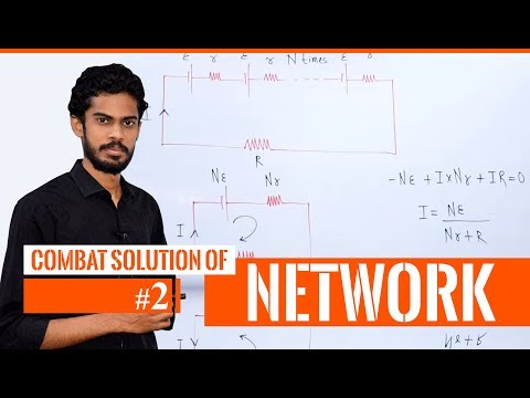 Combat Solution of Network #2